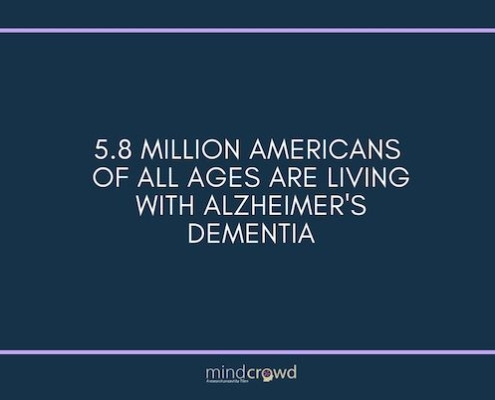 5.8 million Americans of all ages are living with Alzheimer's dementia.