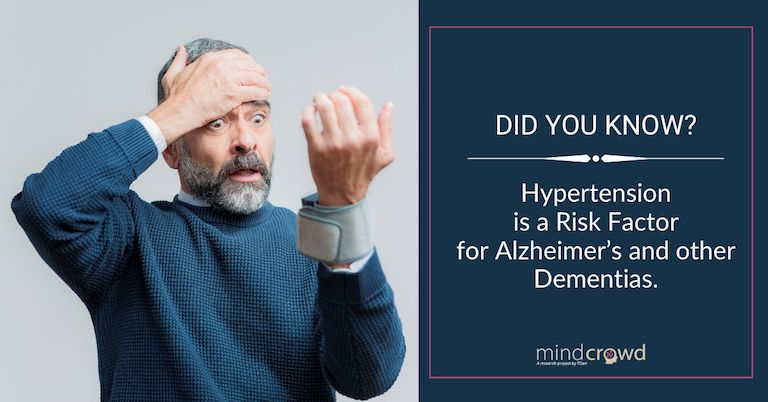 High blood pressure increases the risk for brain aging, memory problems, cognitive decline and even Alzheimer's disease.