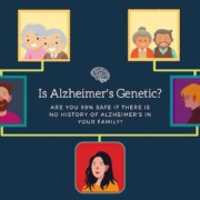 Is Alzheimer's genetic? Many people get Alzheimer's disease in the absence of any family history. So, it isn't surprising to get Alzheimer's disease with no history of it in your family.