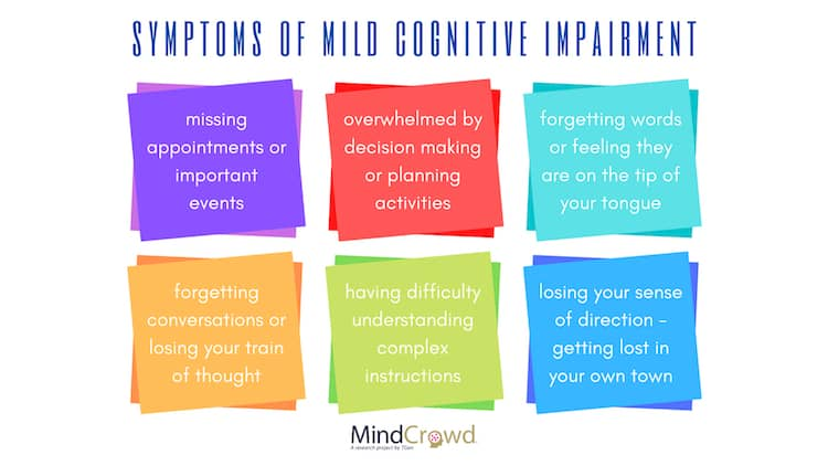 What people tend to notice are cognitive decline or memory and thinking changes similar to those found in Alzheimer's disease. These would be some of the cognitive warning signs or symptoms of mild cognitive impairment.